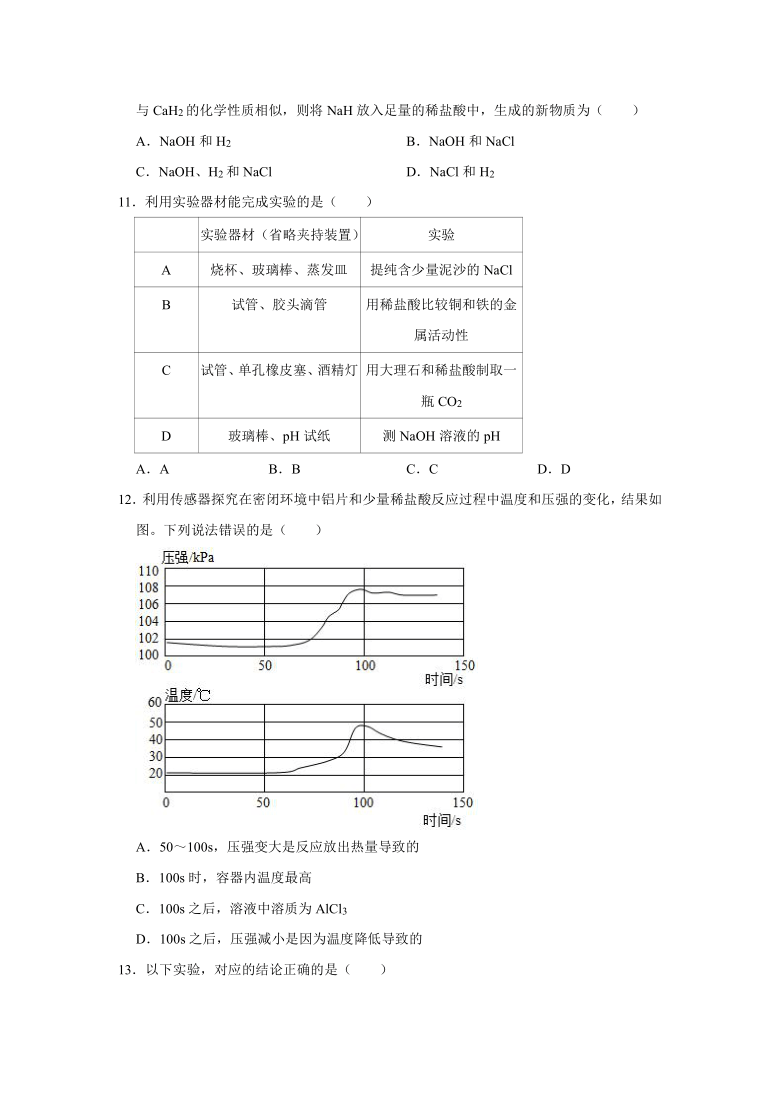 2021年上海市杨浦区中考化学二模试卷(解析版)