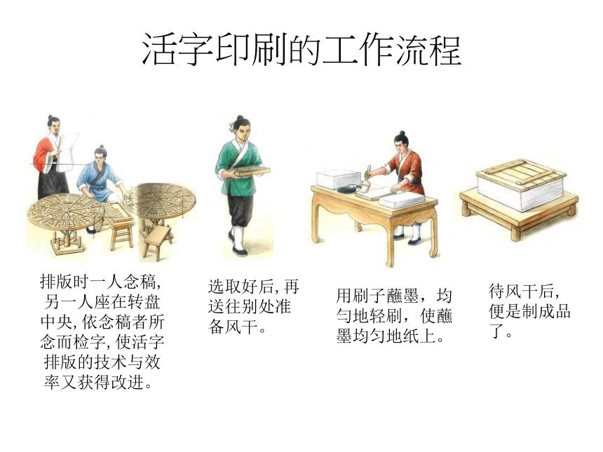 (中职)人教版中国历史全一册 5.2 科学技术的高度发展 课件(24张PPT)