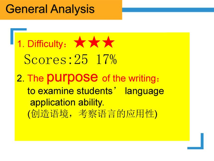 2021年高中英语高考专题写作:全国英语三卷作文比赛课件(26张PPT)