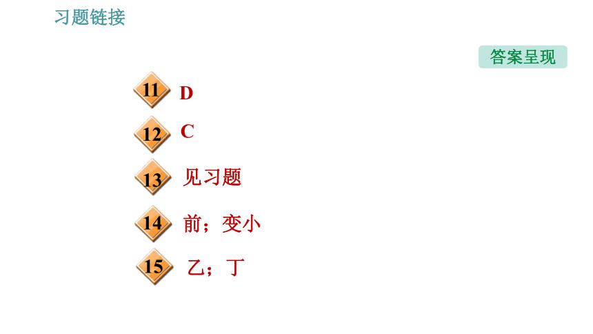 沪粤版八年级下册物理习题课件 第7章 7.3.2   惯 性(30张)