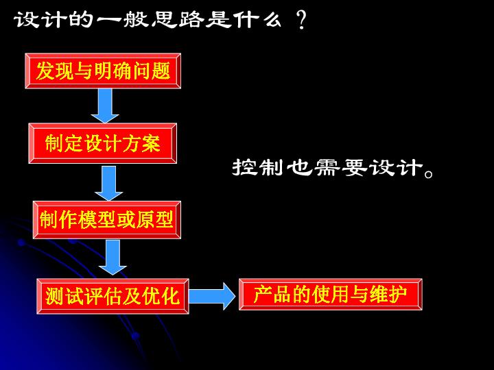 4.4控制系统的设计与实施课件
