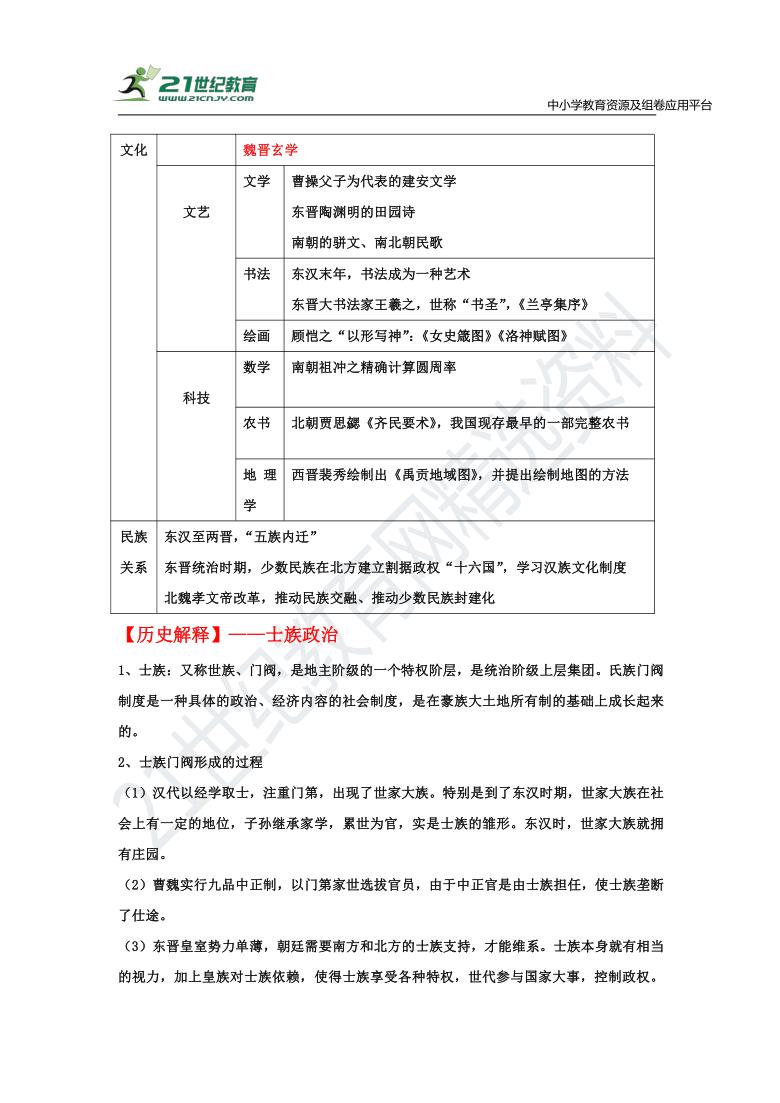 【备考2021】高考历史二轮 中国古代史知识点梳理(三国两晋南北朝)学案