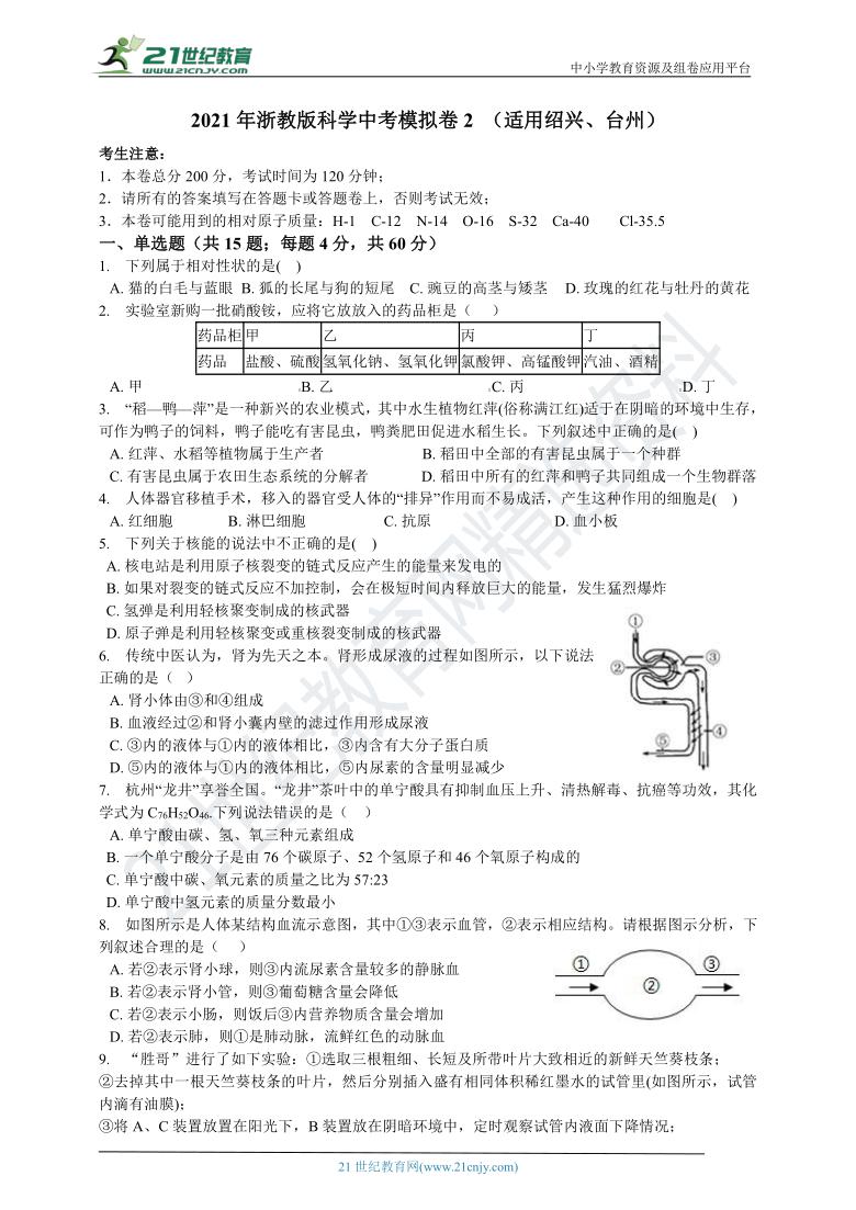 2021年浙教版科学中考模拟卷2 含解析 (适用绍兴、台州)