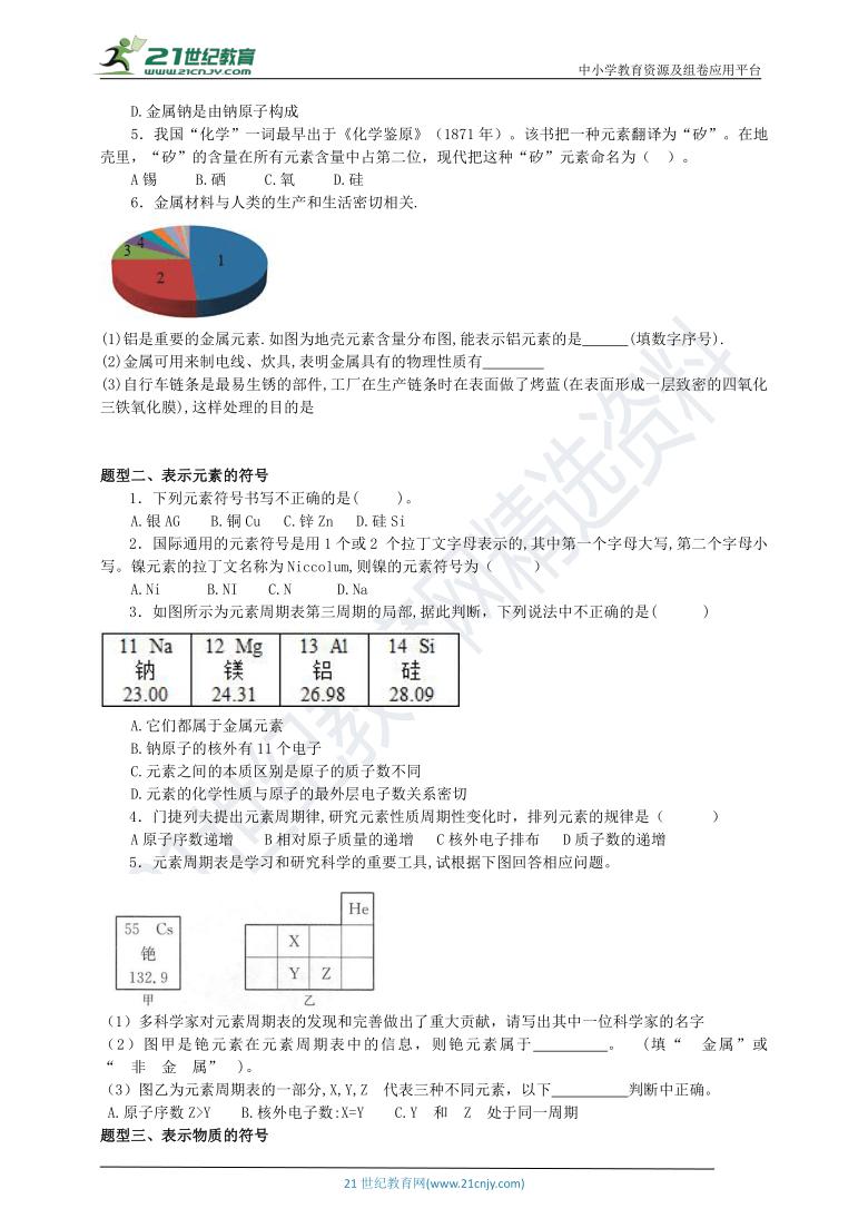 2.4-2.6组成物质的元素-表示物质的符号 复习学案(含解析)