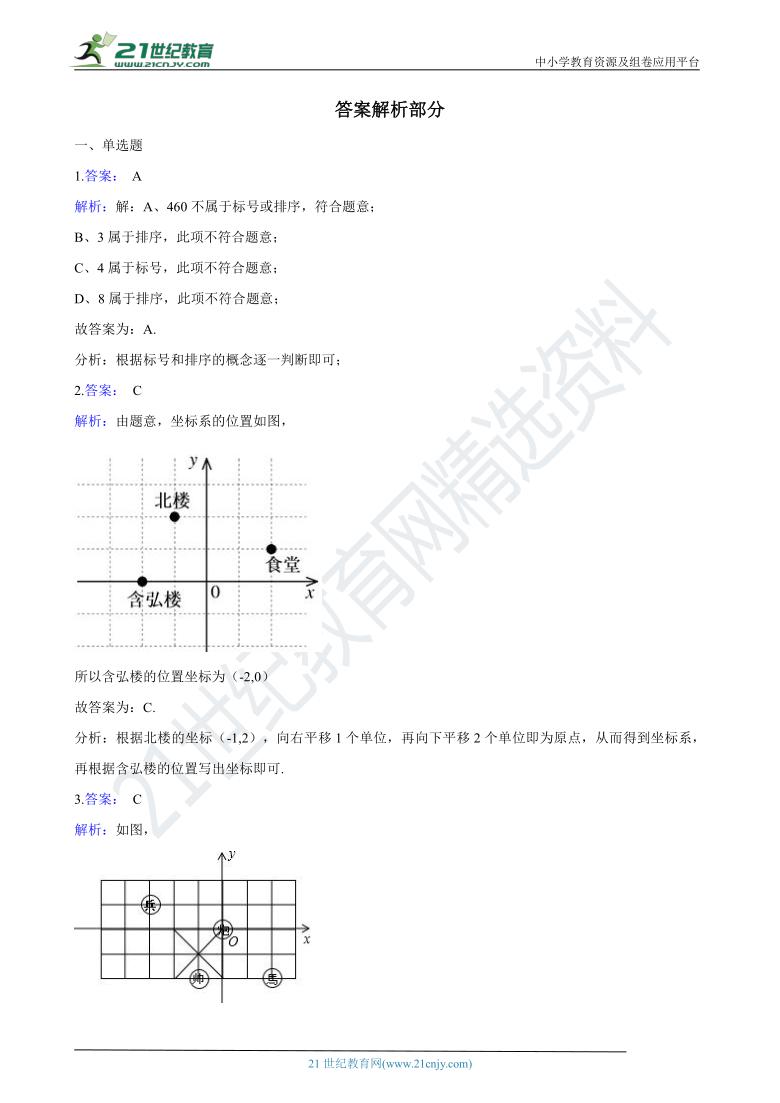 初中数学人教版七年级下学期专题复习:06 坐标方法的简单应用(含解析)