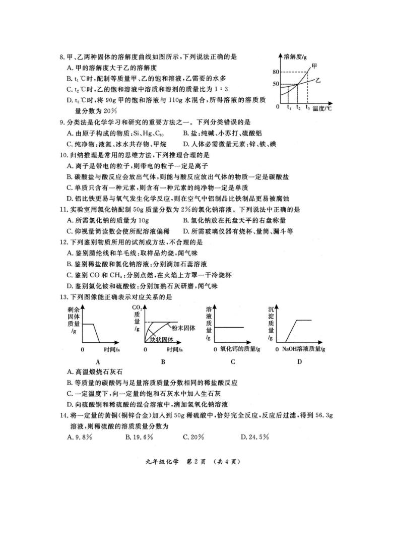 2021年河南省开封市中考一模化学试卷(图片版含答案)