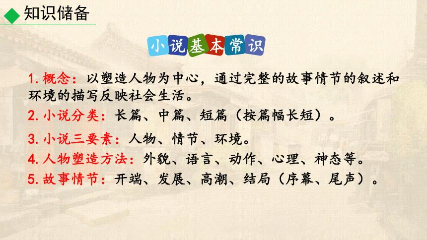 2020-2021学年七年级语文下册部编版12《台阶》课件(34张PPT)