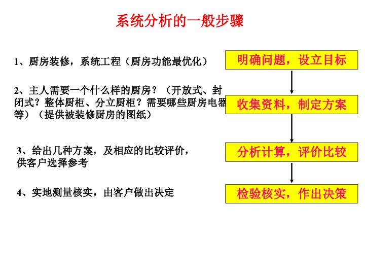 3.2系统的分析课件