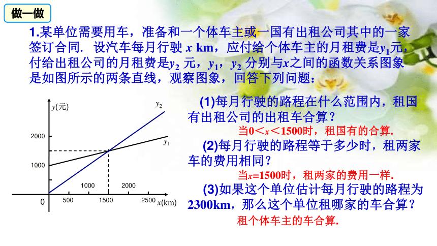 19.3课题学习—选择方案课件2020-2021学年人教版八年级数学下册(20张)