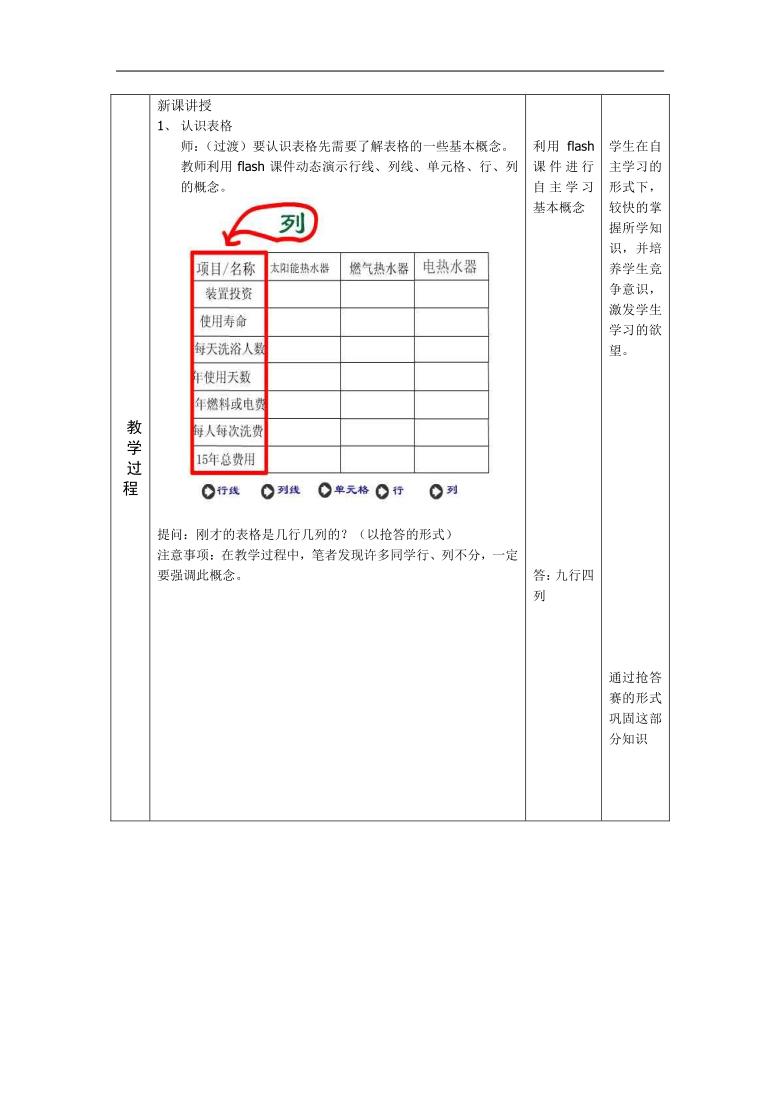 第8课 经济效益分析表——表格制作 教案