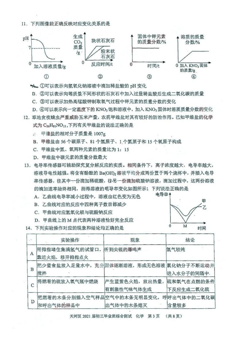 2021年广东省广州市天河区九年级毕业班化学综合测试  (PDF 有答案)