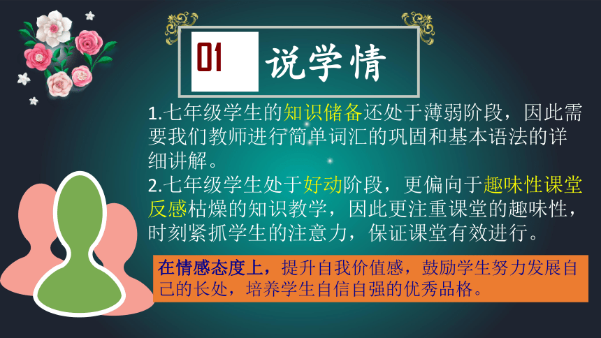 Unit 1 Can you play the guitar? Section A 1a-2d 说课课件(共18张PPT)