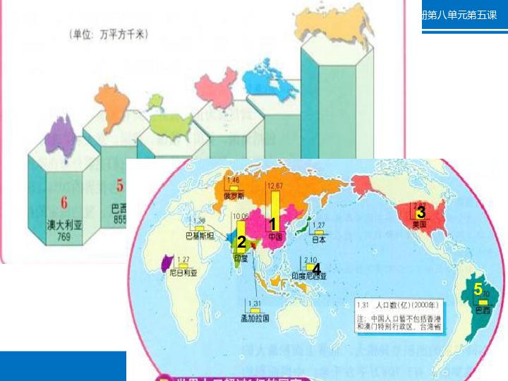 商务星球版七下地理 8.5巴西 课件28张PPT