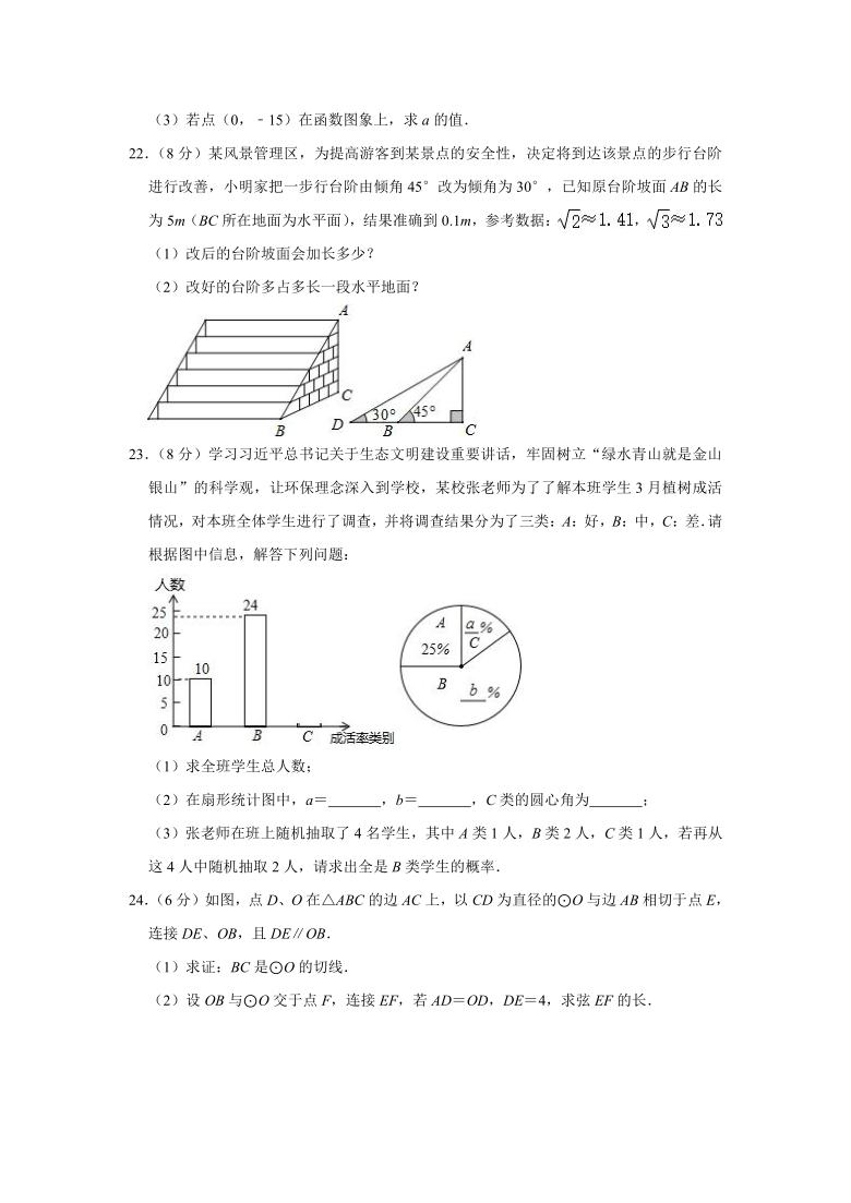 2021年湖南省常德市中考数学仿真模拟试卷(Word版 含解析)