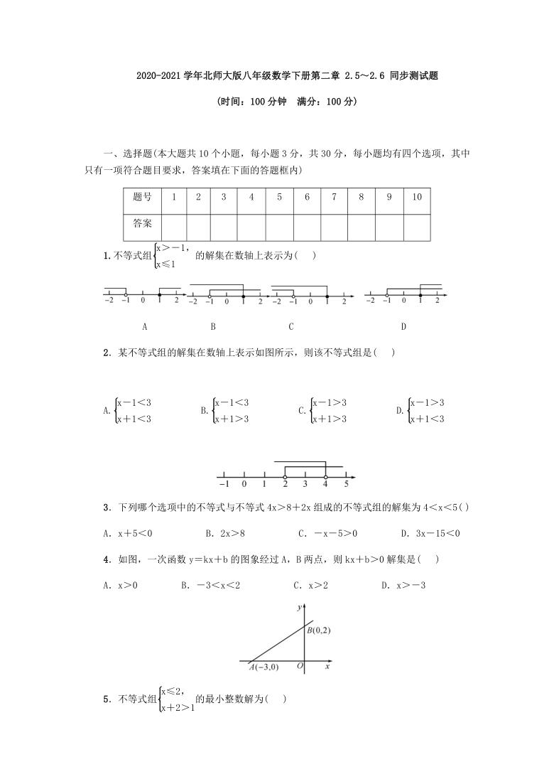 2020-2021学年北师大版八年级数学下册第二章 2.5~2.6 同步测试题(Word版含答案)