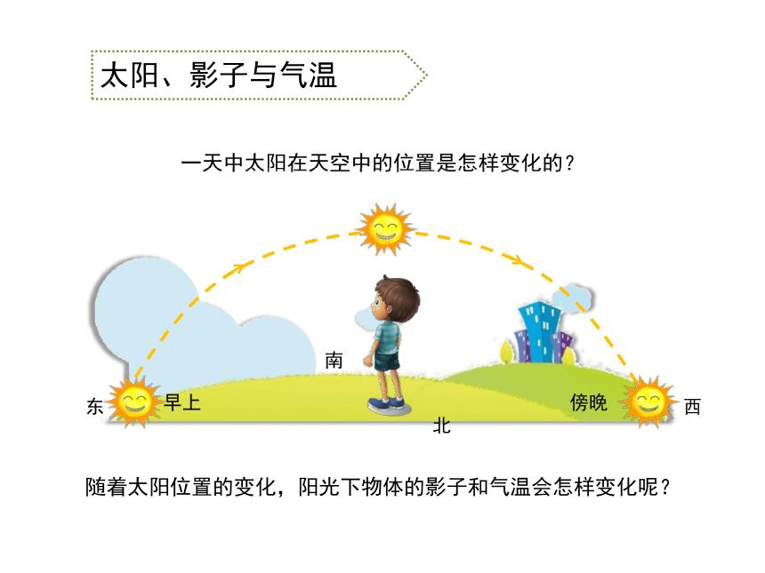 湘教版(2001)五年级下册科学课件-2.1 太阳与影子(课件15ppt)