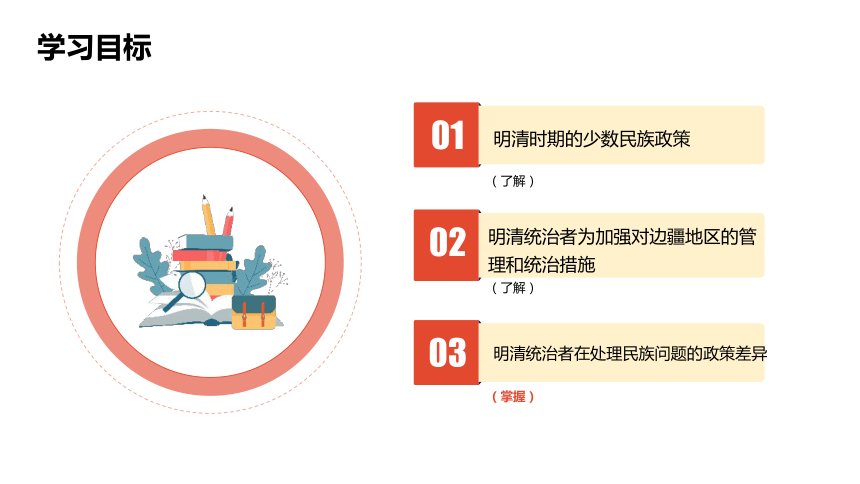 5.1.2 统一多民族的国家的巩固与发展 课件(36张PPT)
