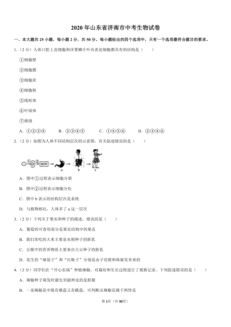 2020年山东省济南市中考生物试卷(Word版含解析)