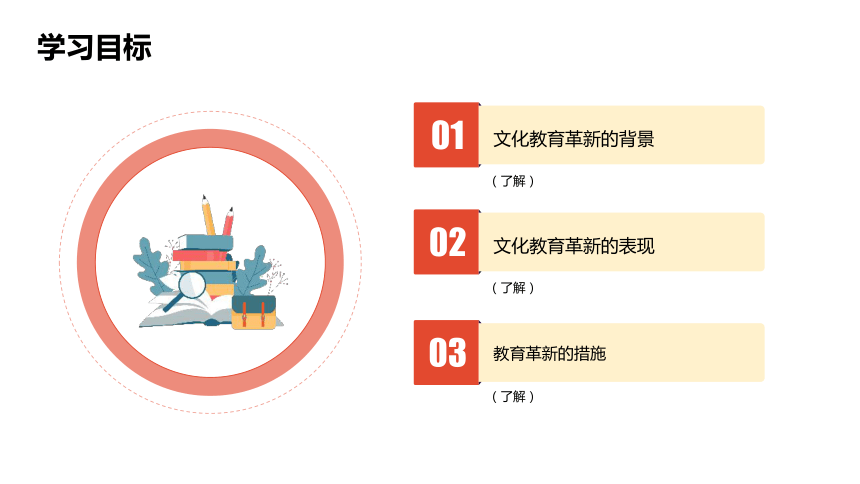 8.3.2 文化教育革新 课件(24张PPT)