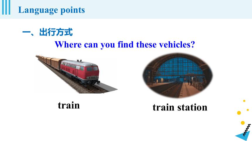 Unit 3 How do you get to school 第2课时考点讲解(18张PPT)