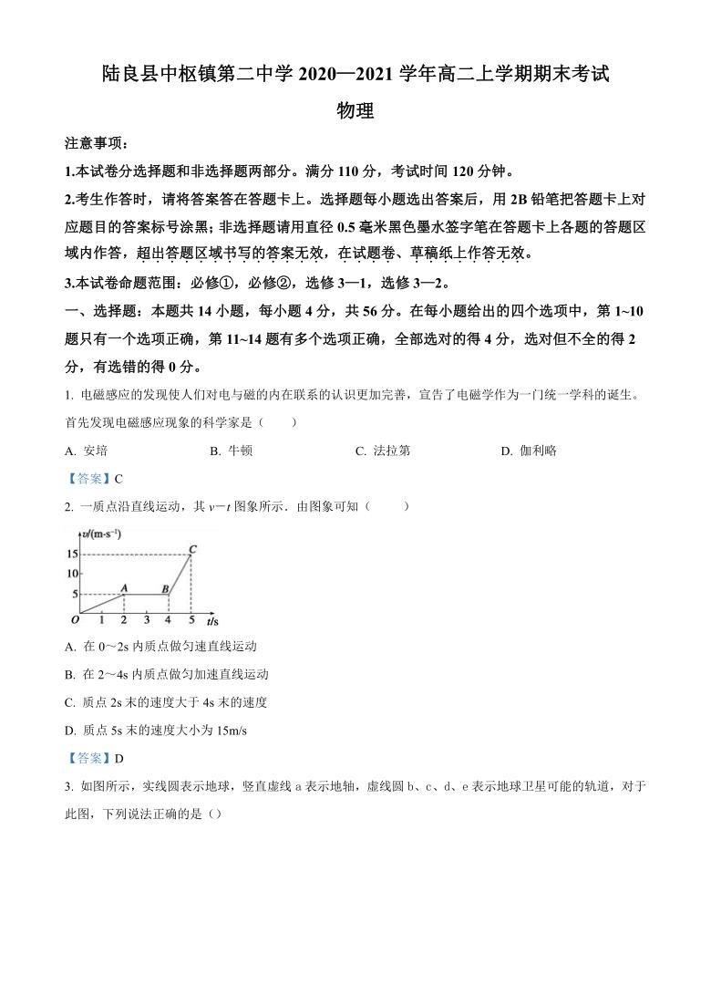 云南省陆良县中枢镇第二中学2020-2021学年高二上学期期末考试物理试题 Word版含答案