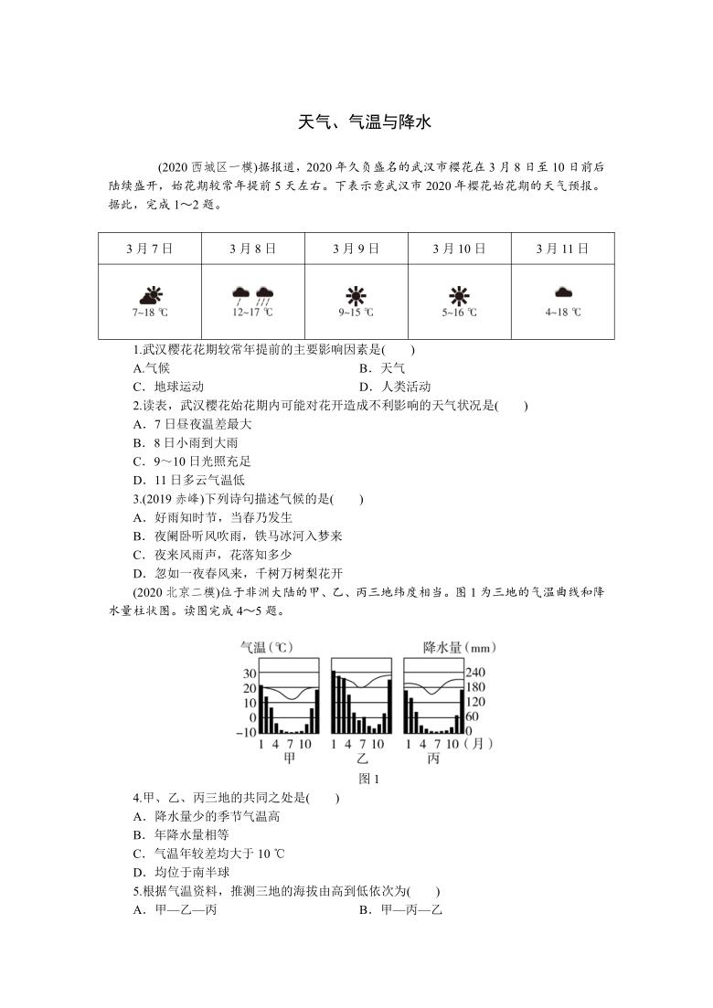 2021年江西省中考地理知识点复习练习:天气、气温与降水(word版含答案)