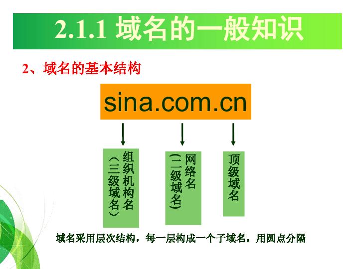 教科版高中信息技术(网络技术应用模块)课件:域名与域名管理 (共18张PPT)