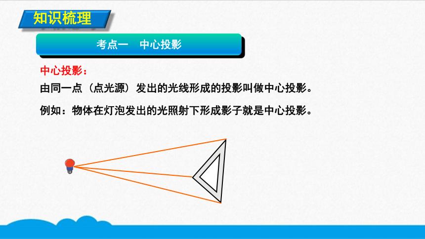 初数九下 知识点精讲  中心投影(共11张PPT)