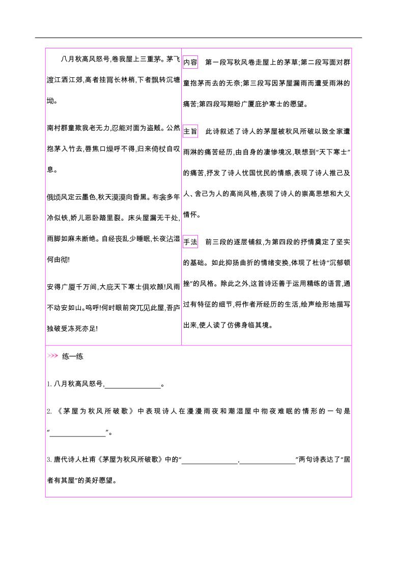 初中语文42篇必背古诗词梳理-第四类 爱国忧民—2021届中考语文专项复习(1)